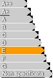 classe energetica E