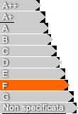classe energetica F